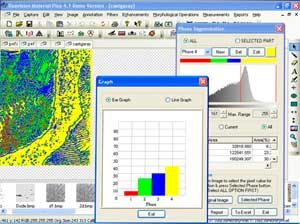Metallurgical And Metallurgy Software
